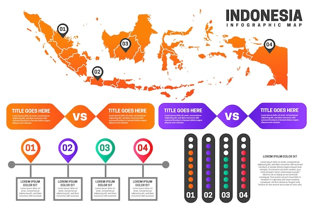 Lineaire indonesië kaart infographic