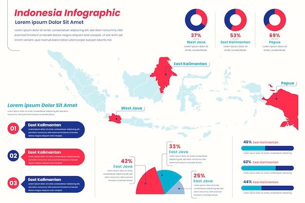 Lineaire kaart van indonesië