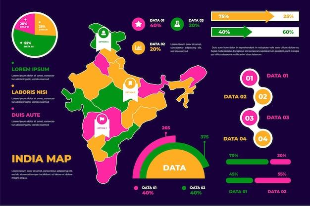 Lineaire kleurrijke india kaart infographic