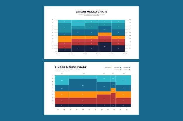 Lineaire mekko grafieksjabloon infographic