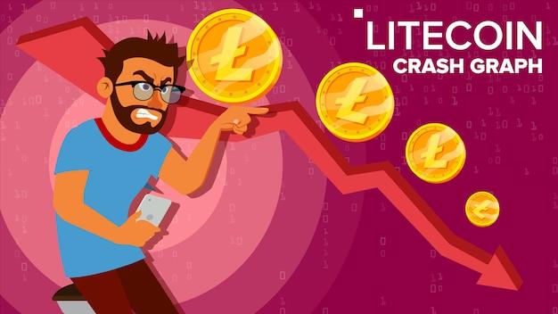 Litecoin-crashgrafiek