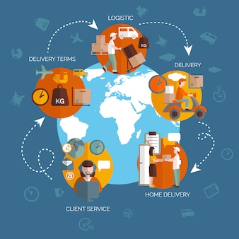 Logistiek distributieketen stroomschema