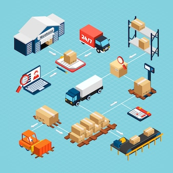 Logistiek isometrisch stroomschema met pakhuis de leveringsvrachtwagen en dozen 3d illustratie