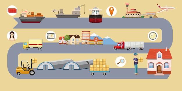Logistieke horizontale route als achtergrond, beeldverhaalstijl