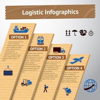 Logistieke infographic sjabloon