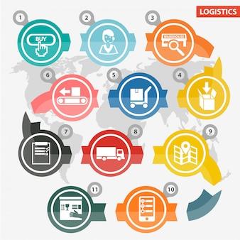 Logistieke manier van goederenlevering in ronde tekens