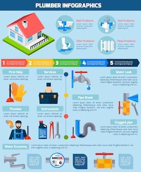 Loodgieter service infographic presentatie vlakke poster