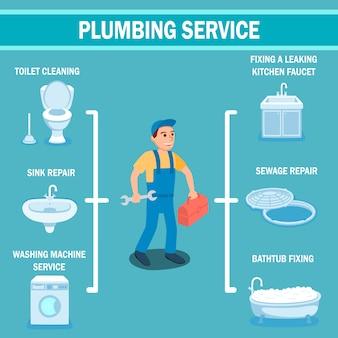 Loodgieter werknemer met toolbox sanitair service