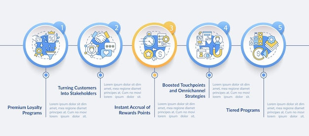 Loyaliteit systeem vector infographic sjabloon. beloningsprogramma presentatie schets ontwerpelementen. datavisualisatie in 5 stappen. proces tijdlijn info grafiek. workflowlay-out met lijnpictogrammen