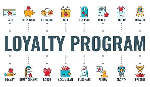 Loyaliteitsprogramma banner met typografie en gekleurde lijn plat pictogrammen. klant beloont met bonussen. cadeau, kortingsbonnen, bonusgroei, inwisselpunten, klantenkaart. geïsoleerde vectorillustratie