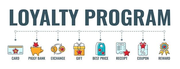 Loyaliteitsprogramma gekleurde lijn plat pictogrammen. klant beloont met bonussen. cadeau, kortingsbonnen, wisselpunten, klantenkaart.