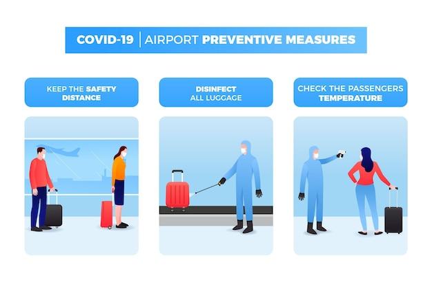 Luchthaven preventieve maatregelen concept