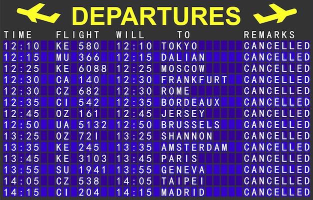 Luchthaven vertrekbord met geannuleerde vluchten