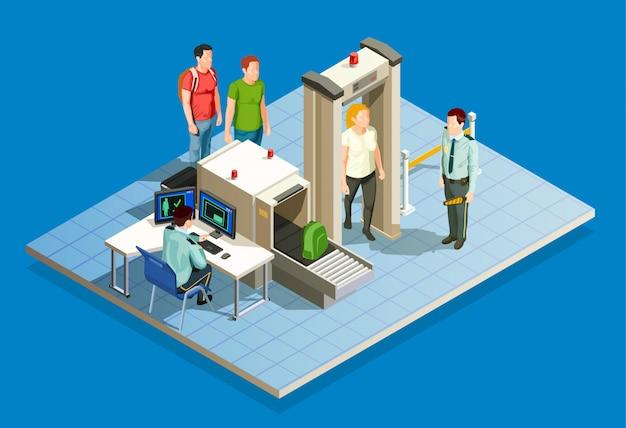 Luchthavenbeveiligingscontrolesamenstelling