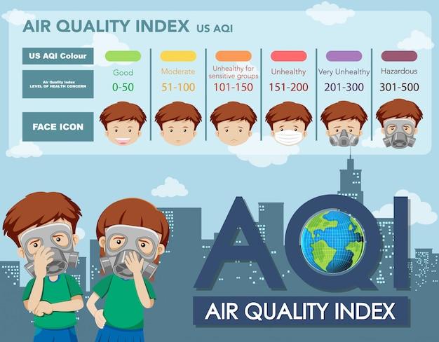 Luchtkwaliteit indexsjabloon met zieke kinderen in de stad