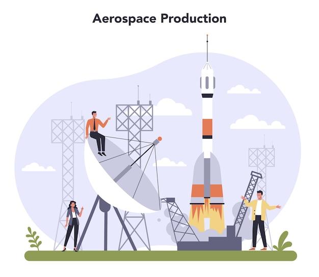 Luchtvaartindustrie
