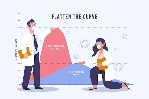 Maak het concept van de curve-illustratie plat