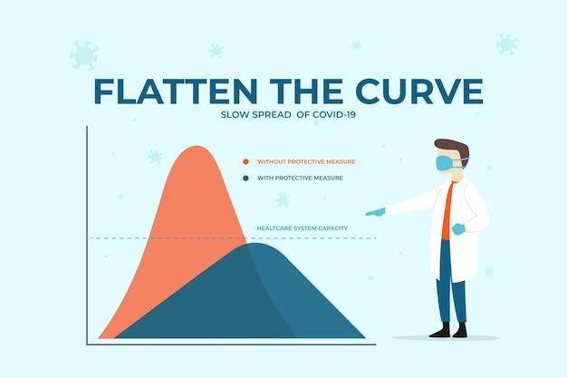 Maak het curve-concept plat