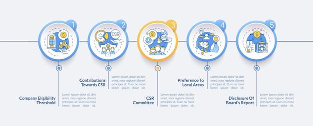 Maatschappelijk verantwoord ondernemen basics vector infographic sjabloon. presentatie overzicht ontwerpelementen. datavisualisatie in 5 stappen. proces tijdlijn info grafiek. workflowlay-out met lijnpictogrammen