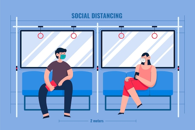 Maatschappelijke afstand in het openbaar vervoer
