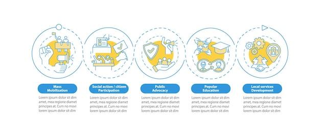 Maatschappij verandering strategieën vector infographic sjabloon. sociale actie presentatie schets ontwerpelementen. datavisualisatie in 5 stappen. proces tijdlijn info grafiek. workflowlay-out met lijnpictogrammen