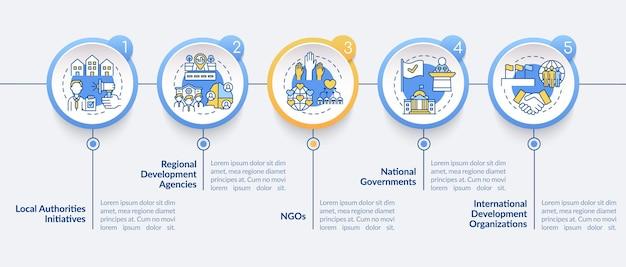Maatschappij vooruitgang programma's vector infographic sjabloon. ngo's presentatie schetsen ontwerpelementen. datavisualisatie in 5 stappen. proces tijdlijn info grafiek. workflowlay-out met lijnpictogrammen Premium Vector