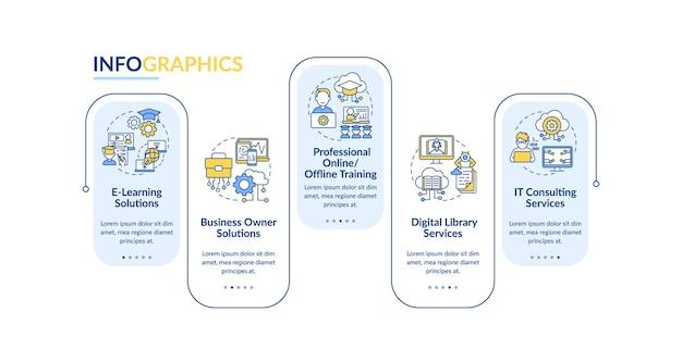 Maatschappij vooruitgang projecten vector infographic sjabloon. it-consulting presentatie schets ontwerpelementen. datavisualisatie in 5 stappen. proces tijdlijn info grafiek. workflowlay-out met lijnpictogrammen