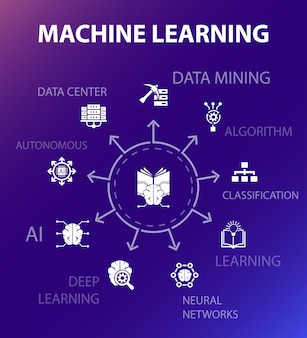 Machinaal leren concept sjabloon. moderne ontwerpstijl. bevat iconen als datamining, algoritme, classificatie, ai