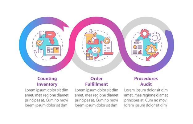 Magazijnprocedures audit infographic sjabloon. magazijnbeheer presentatie ontwerpelementen. datavisualisatie met drie stappen. procesgrafiek. werkstroomlay-out met lineaire pictogrammen