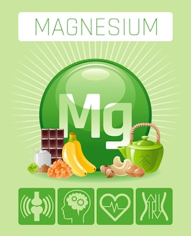 Magnesium mg minerale vitaminesupplement pictogrammen. eten en drinken gezonde voeding symbool 3d medische infographics poster sjabloon. vlak voordeelontwerp