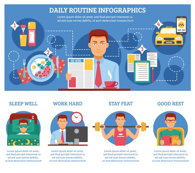 Man dagelijkse routine infographics