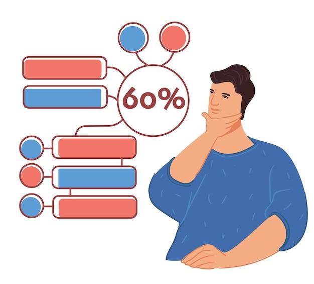 Man denken en oplossen van probleem projectmanager