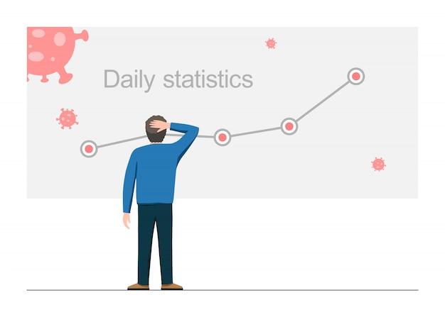 Man en statistieken coronavirus