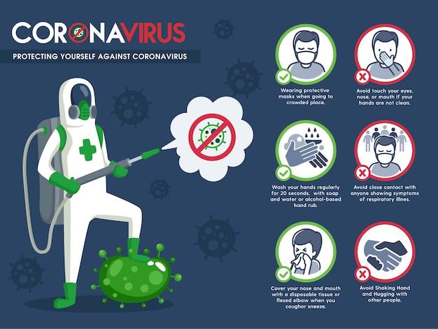 Man in beschermende hazmat pak en preventie coronavirus infographic