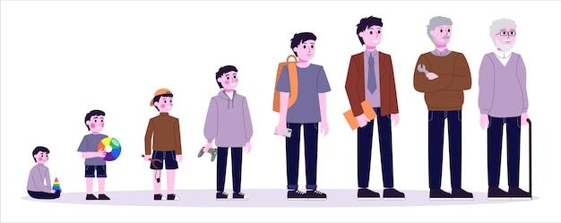 Man in verschillende leeftijd. van kind tot oud mens. tiener, volwassene