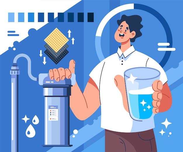 Man karakter drinken van schoon water
