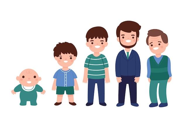 Man mannelijk kind en volwassene in verschillende leeftijden
