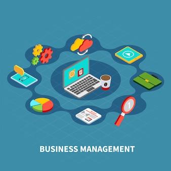 Management ronde isometrische samenstelling