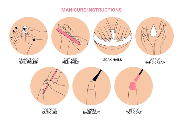 Manicure-instructies collectie