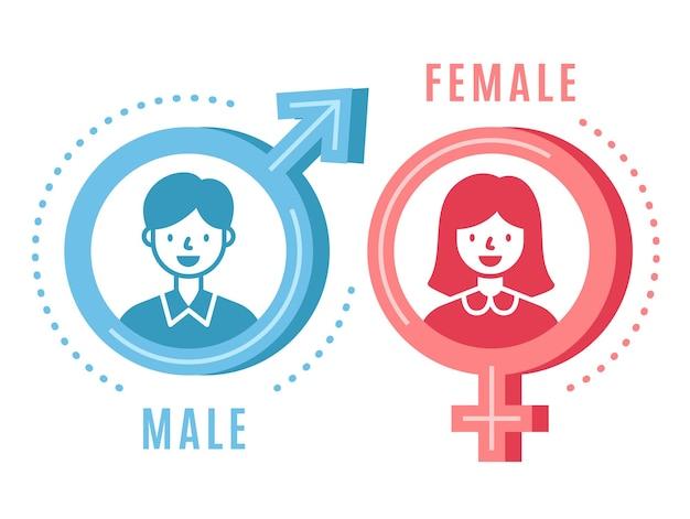 Mannelijk en vrouwelijk. jongen en meisje paar silhouet geslacht profiel abstract relaties concept.