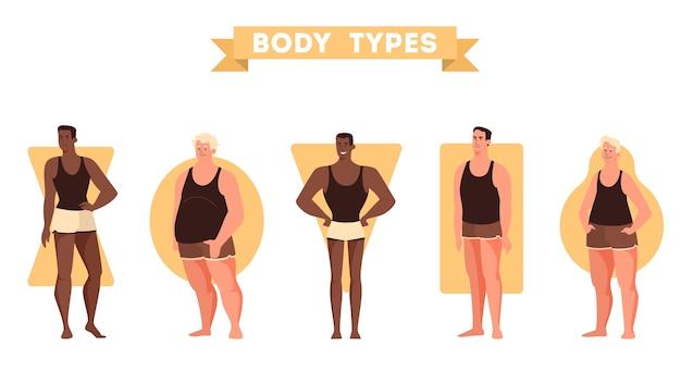 Mannelijke lichaamsvormen ingesteld. driehoek en rechthoek, peer en appelfiguur. menselijke anatomie. illustratie in cartoon-stijl