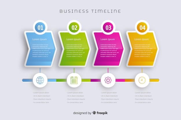 Marketing van stappen infographic tijdlijn