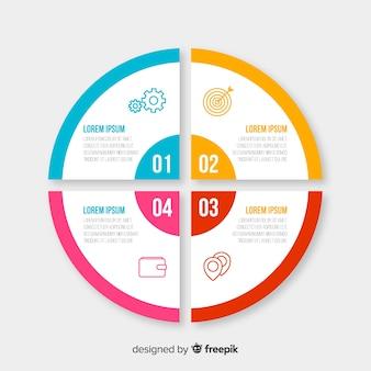 Marketingcyclus met sjabloon voor periodieke stappen