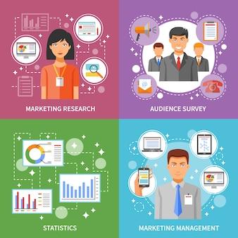 Marketingmethode plat