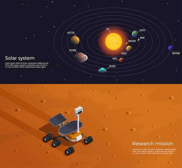 Mars-kolonisatie horizontale banners illustreerden isometrische composities van het zonnestelsel en de onderzoeksmissie