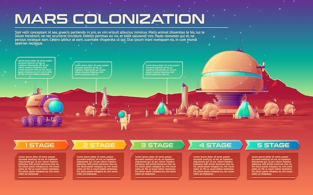 Mars kolonisatie infographics tijdlijn sjabloon met stadia.
