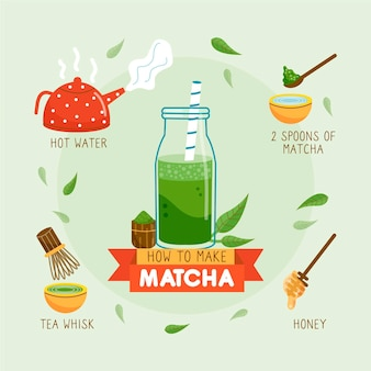 Matcha-instructies maken
