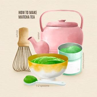 Matcha-ontwerp maken
