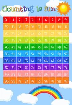 Math-werkblad voor het tellen tot 99