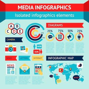 Media nieuws sociale communicatie infographics instellen met grafieken en wereldkaart vector illustratie.